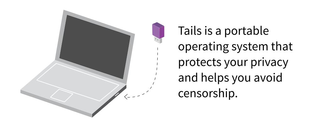 blueprint/explain_tails/laptop.png