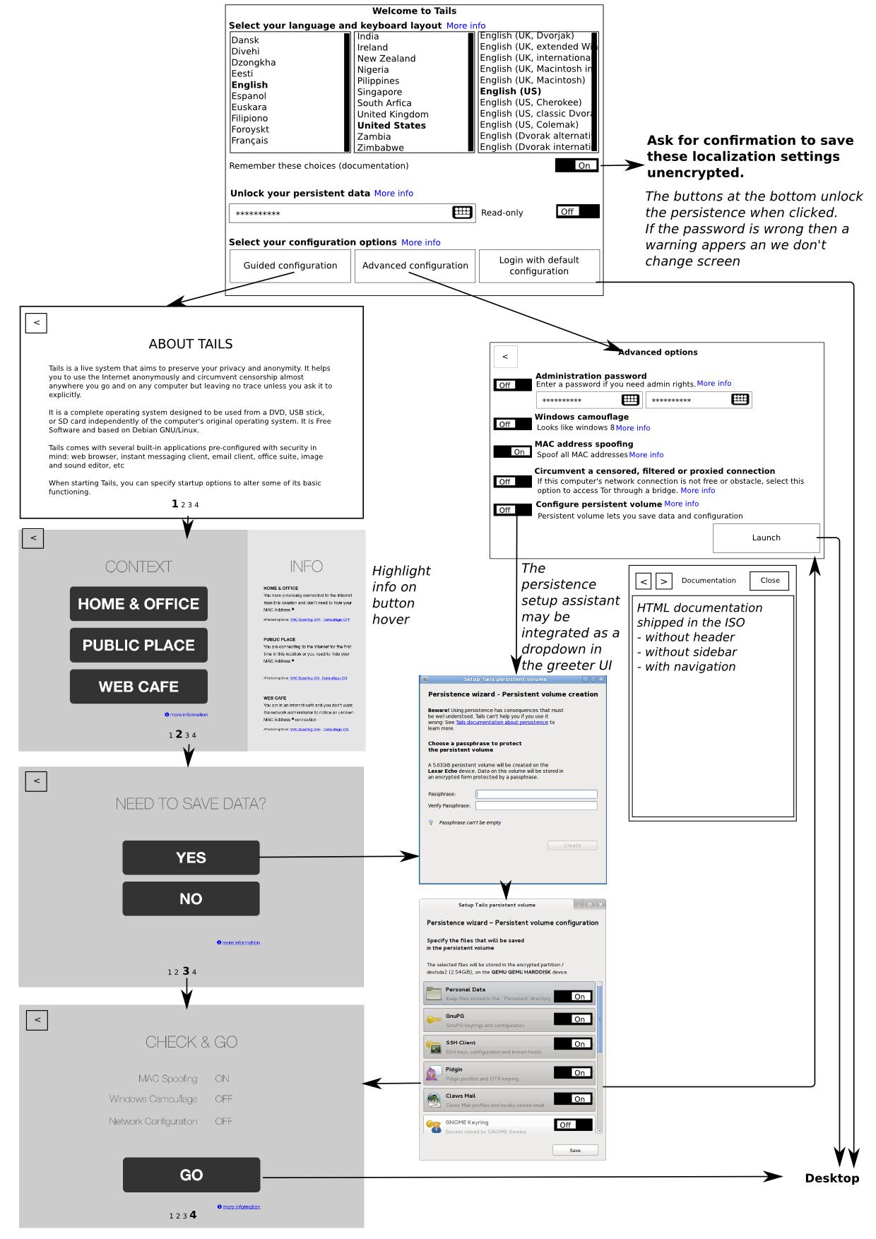 wiki/src/blueprint/tails-greeter:_revamp_UI/greeter-flow.png